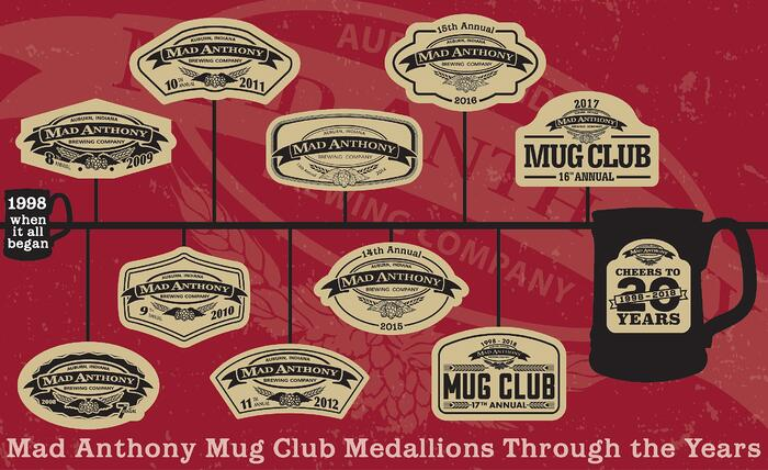 Mad Anthony SHS mug medallion timeline