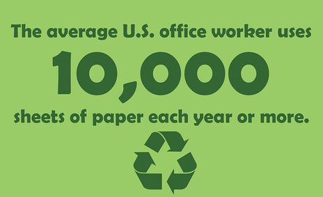Paper waste fact